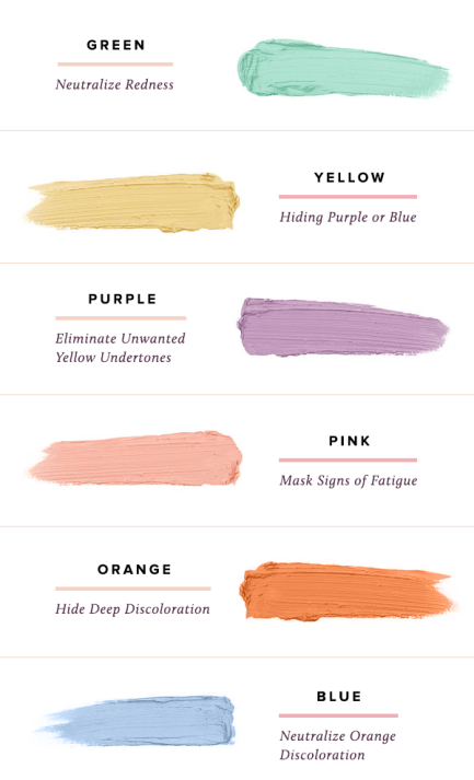 color-correctiong guide.png